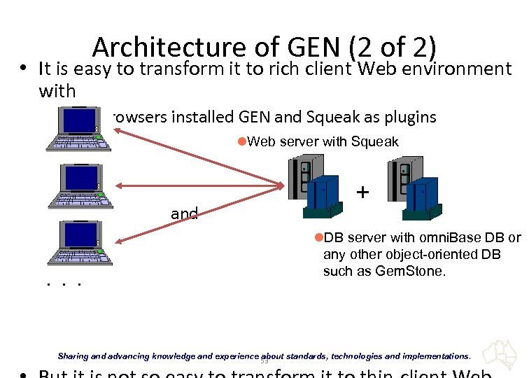 Architecture of GEN (2 of 2) • It is easy to transform it to
