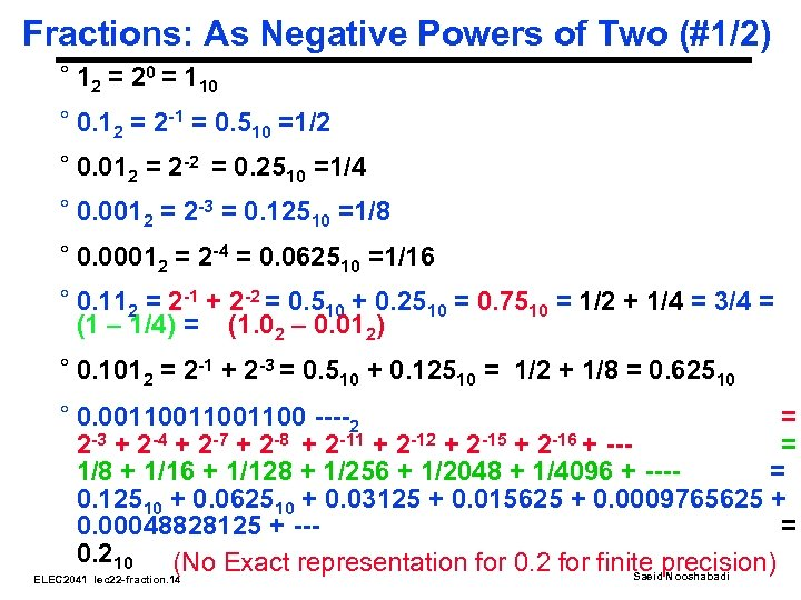 Fractions: As Negative Powers of Two (#1/2) ° 12 = 20 = 110 °