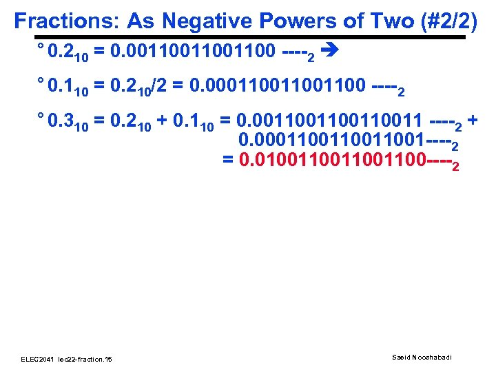 Fractions: As Negative Powers of Two (#2/2) ° 0. 210 = 0. 0011001100 ----2