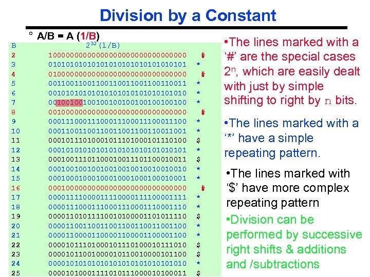 Division by a Constant B ° A/B = A (1/B) 2 3 4 5