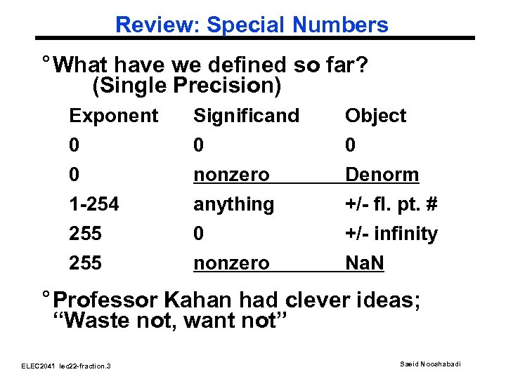 Review: Special Numbers ° What have we defined so far? (Single Precision) Exponent Significand