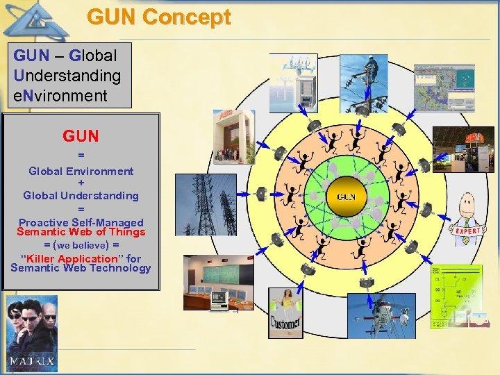 GUN Concept GUN – Global Understanding e. Nvironment GUN = Global Environment + Global