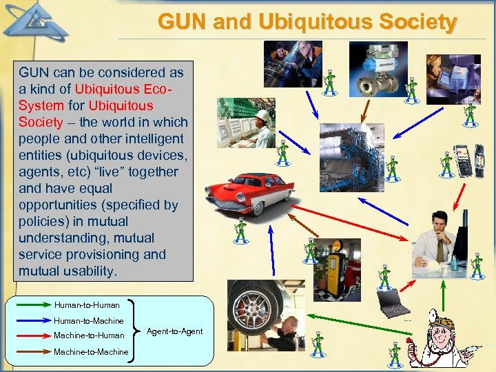 GUN and Ubiquitous Society GUN can be considered as a kind of Ubiquitous Eco.