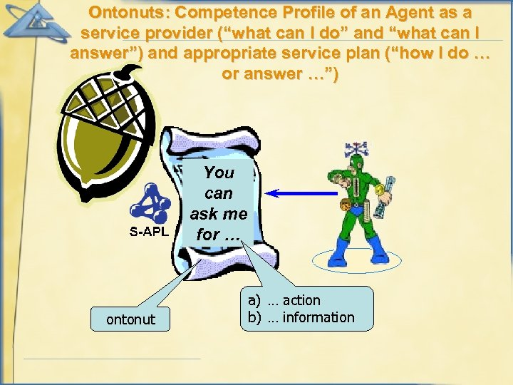 """Ontonuts: Competence Profile of an Agent as a service provider (""""what can I do"""""""