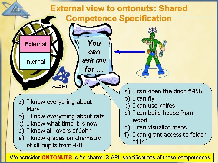 External view to ontonuts: Shared Competence Specification External Internal You can ask me for