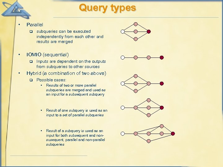 Query types • Parallel q • IOMIO (sequential) q • subqueries can be executed