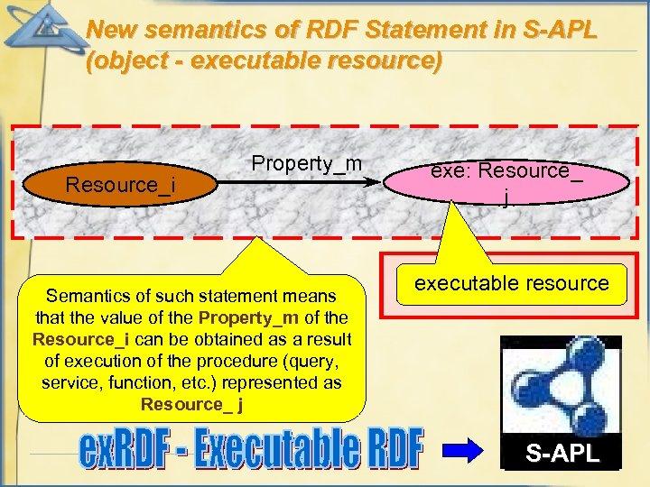 New semantics of RDF Statement in S-APL (object - executable resource) Resource_i Property_m Semantics