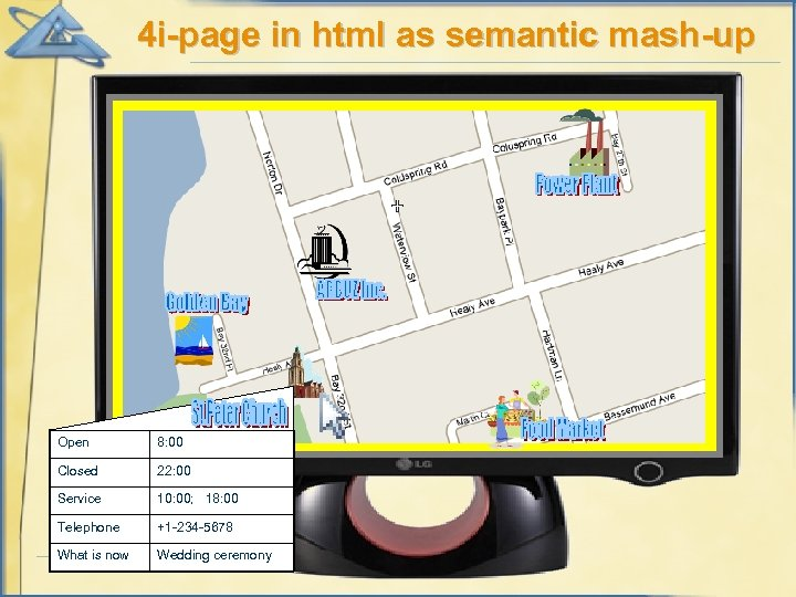 4 i-page in html as semantic mash-up Open 8: 00 Closed 22: 00 Service