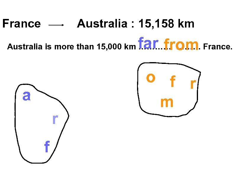 France Australia : 15, 158 km far from Australia is more than 15, 000