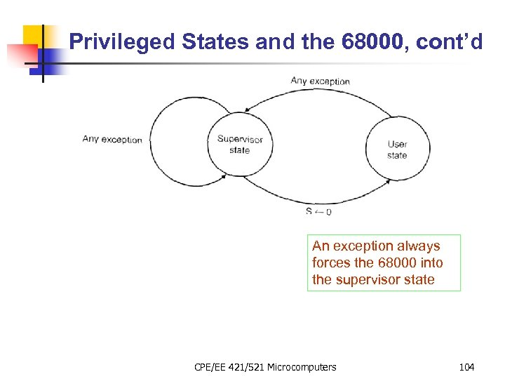 Privileged States and the 68000, cont'd An exception always forces the 68000 into the
