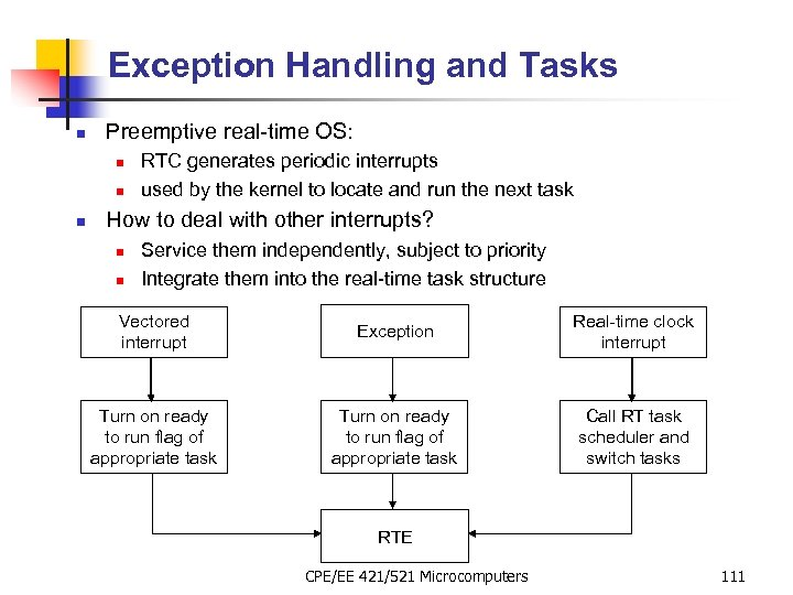 Exception Handling and Tasks n Preemptive real-time OS: n n n RTC generates periodic