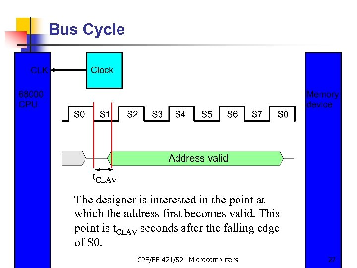 Bus Cycle t. CLAV The designer is interested in the point at which the