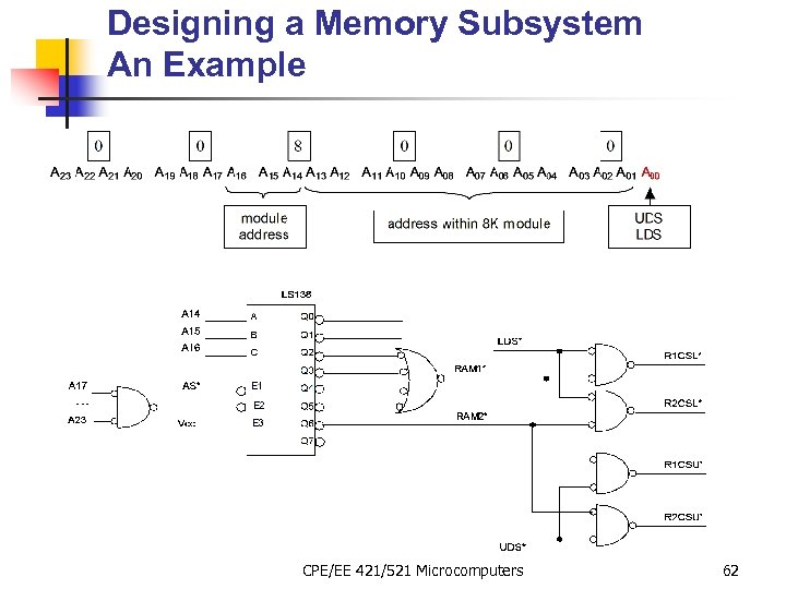Designing a Memory Subsystem An Example CPE/EE 421/521 Microcomputers 62
