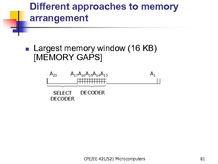 Different approaches to memory arrangement n Largest memory window (16 KB) [MEMORY GAPS] A