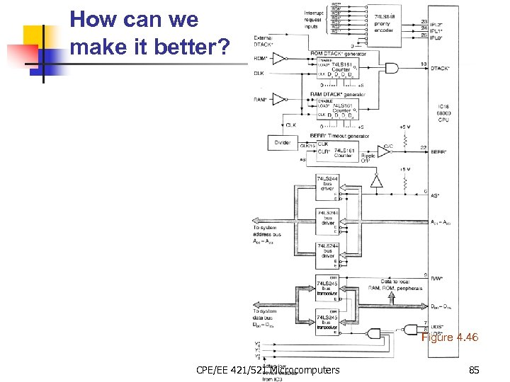 How can we make it better? Figure 4. 46 CPE/EE 421/521 Microcomputers 85