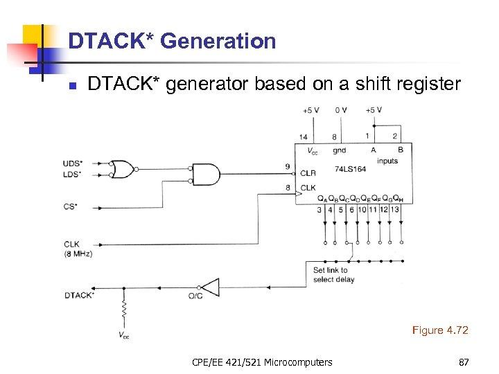 DTACK* Generation n DTACK* generator based on a shift register Figure 4. 72 CPE/EE