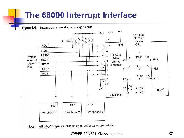 The 68000 Interrupt Interface CPE/EE 421/521 Microcomputers 97