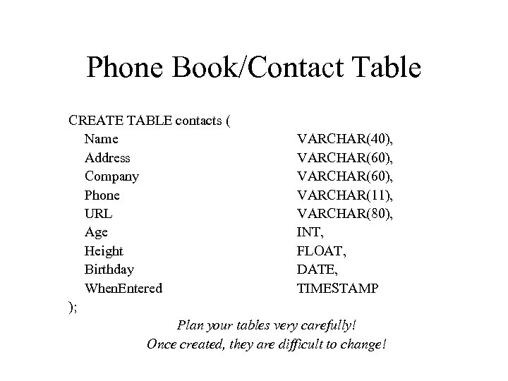 Phone Book/Contact Table CREATE TABLE contacts ( Name VARCHAR(40), Address VARCHAR(60), Company VARCHAR(60), Phone