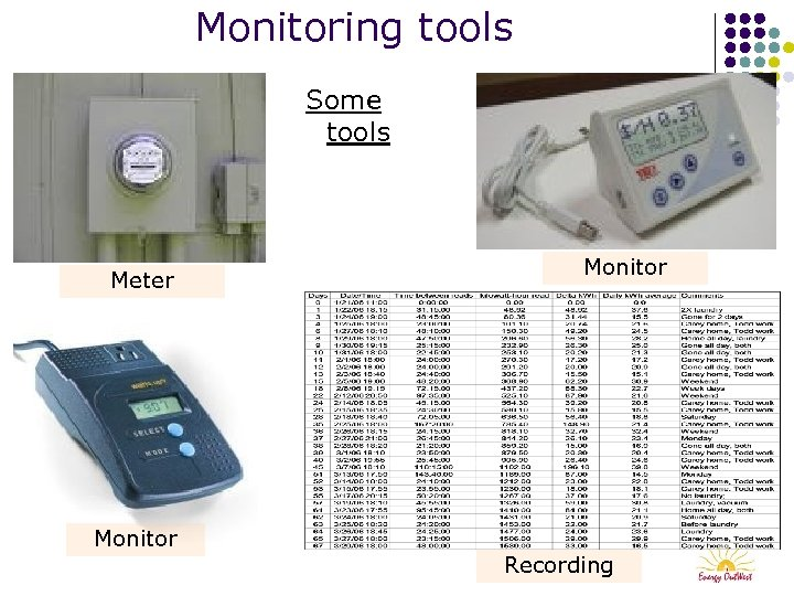 Monitoring tools Some tools Meter Monitor Recording