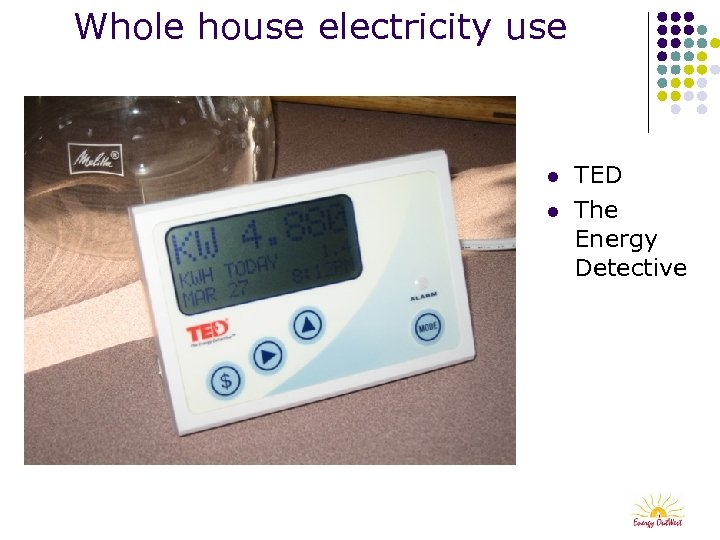 Whole house electricity use l l TED The Energy Detective