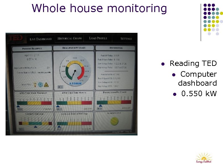 Whole house monitoring l Reading TED l Computer dashboard l 0. 550 k. W