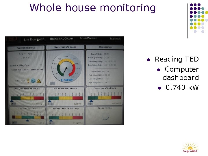 Whole house monitoring l Reading TED l Computer dashboard l 0. 740 k. W