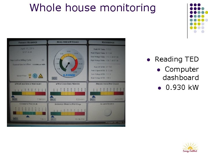 Whole house monitoring l Reading TED l Computer dashboard l 0. 930 k. W