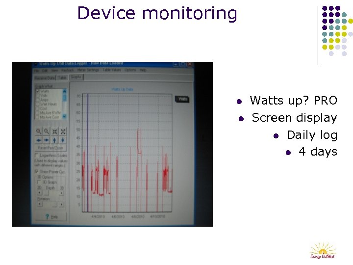Device monitoring l l Watts up? PRO Screen display l Daily log l 4