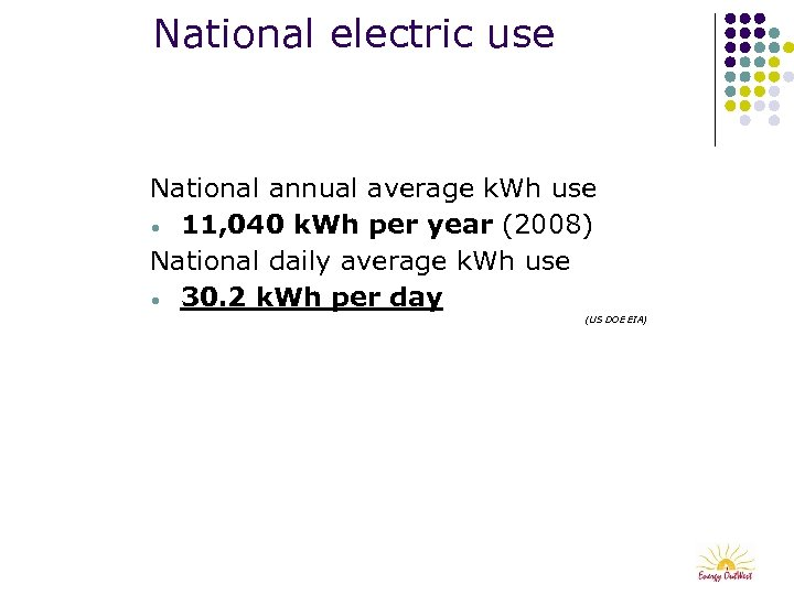 National electric use National annual average k. Wh use • 11, 040 k. Wh