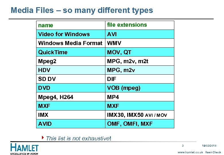 Media Files – so many different types name file extensions Video for Windows AVI