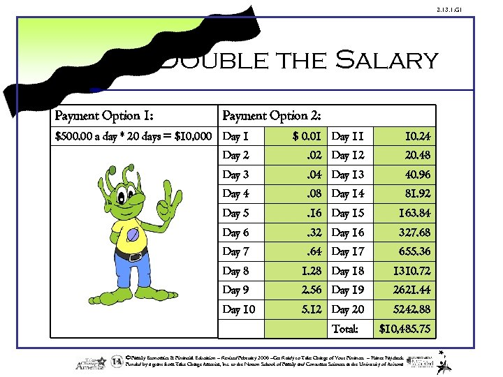 2. 13. 1. G 1 Double the Salary Payment Option 1: Payment Option 2: