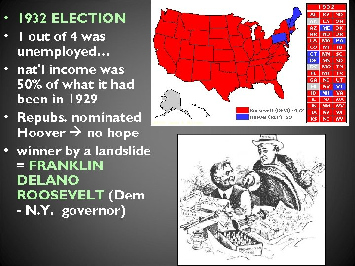 • 1932 ELECTION • 1 out of 4 was unemployed… • nat'l income