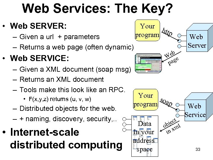 Web Services: The Key? • Web SERVER: – Given a url + parameters –