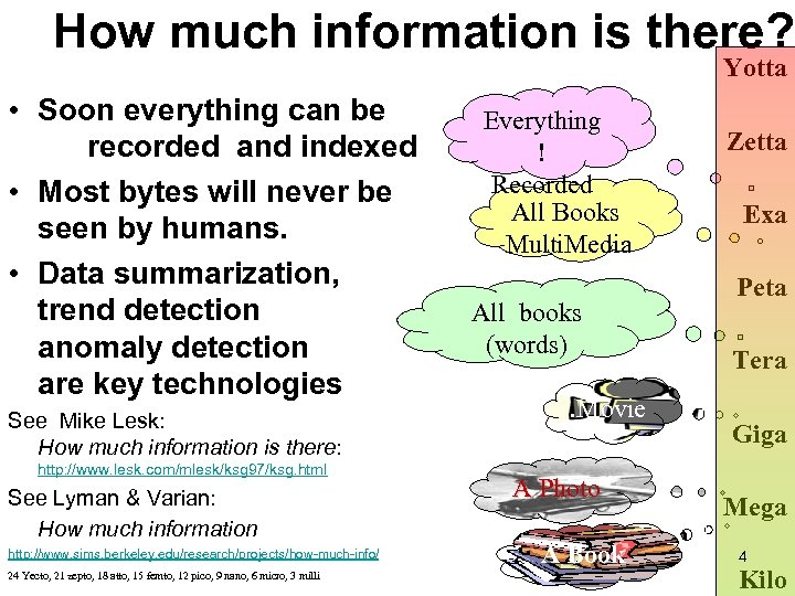 How much information is there? Yotta • Soon everything can be recorded and indexed