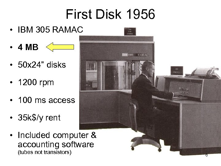 First Disk 1956 • IBM 305 RAMAC • 4 MB • 50 x 24""