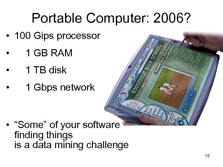 Portable Computer: 2006? • 100 Gips processor • 1 GB RAM • 1 TB
