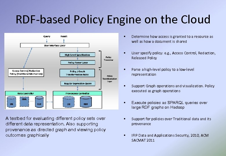 RDF-based Policy Engine on the Cloud § § User specify policy: e. g. ,