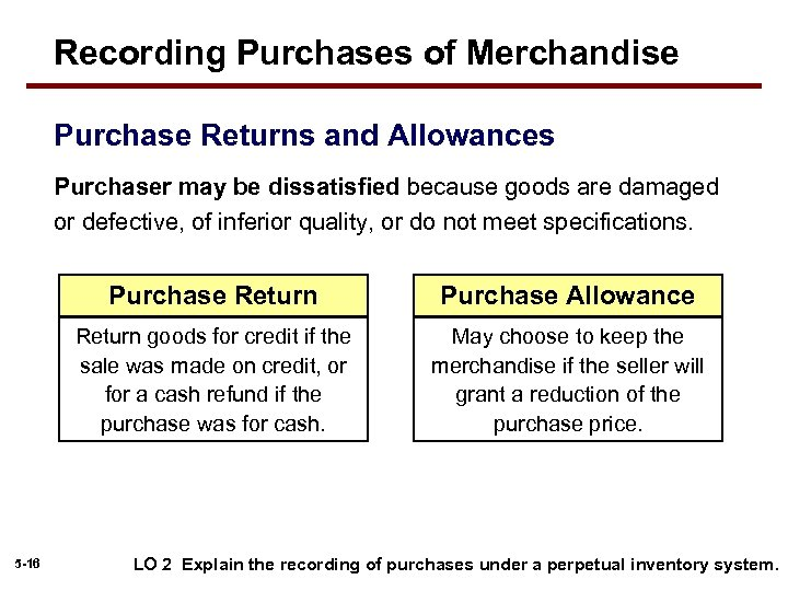 What is a purchase allowance
