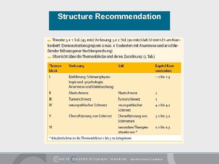 Structure Recommendation