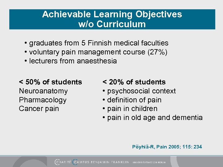 Achievable Learning Objectives w/o Curriculum • graduates from 5 Finnish medical faculties • voluntary