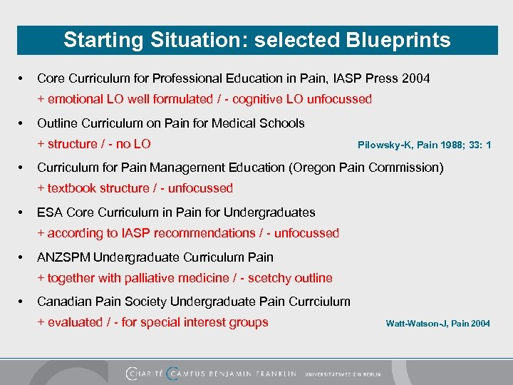 Starting Situation: selected Blueprints • Core Curriculum for Professional Education in Pain, IASP Press