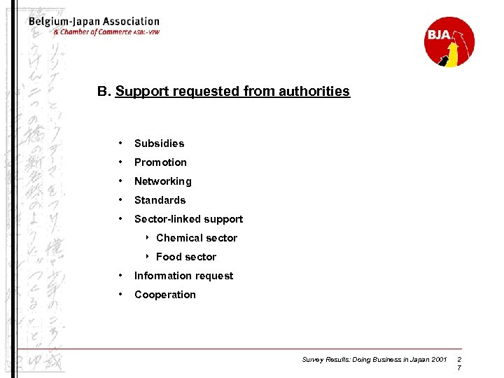B. Support requested from authorities • Subsidies • Promotion • Networking • Standards •