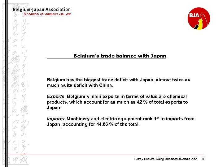 Belgium's trade balance with Japan Belgium has the biggest trade deficit with Japan, almost