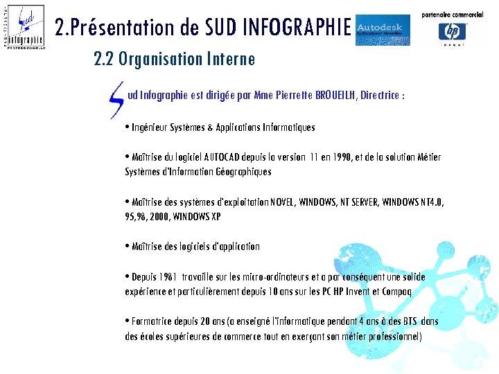 2. Présentation de SUD INFOGRAPHIE 2. 2 Organisation Interne ud Infographie est dirigée par