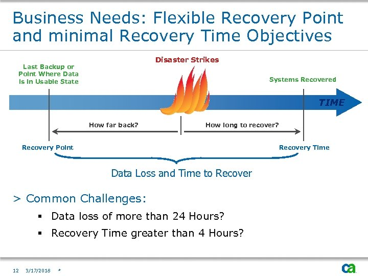 Business Needs: Flexible Recovery Point and minimal Recovery Time Objectives Disaster Strikes Last Backup