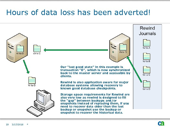 "Hours of data loss has been adverted! Our ""last good state"" in this example"