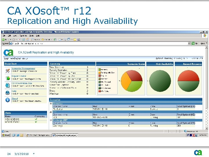 CA XOsoft™ r 12 Replication and High Availability 24 3/17/2018 *
