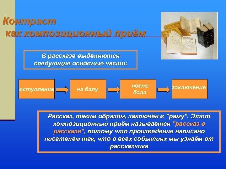 Контраст как композиционный приём В рассказе выделяются следующие основные части: вступление на балу после