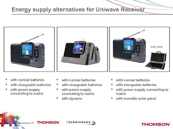 Energy supply alternatives for Uniwave Receiver Solar panel § with normal batteries § with