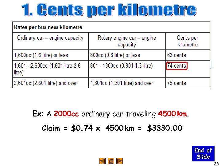 Ex: A 2000 cc ordinary car traveling 4500 km. Claim = $0. 74 x
